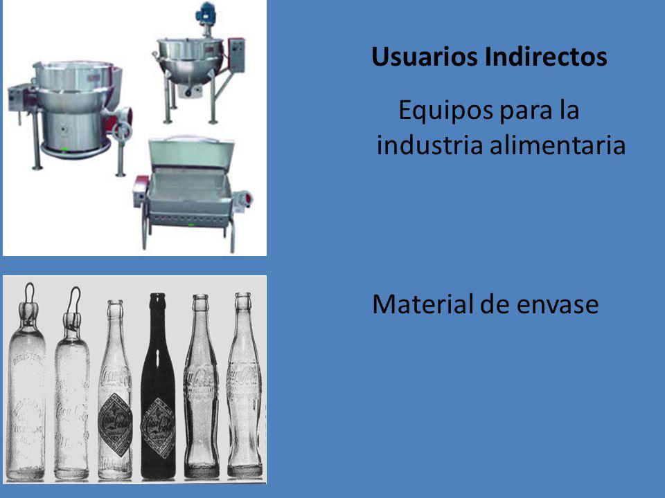 Usuarios Indirectos Equipos para la industria alimentaria Material de envase