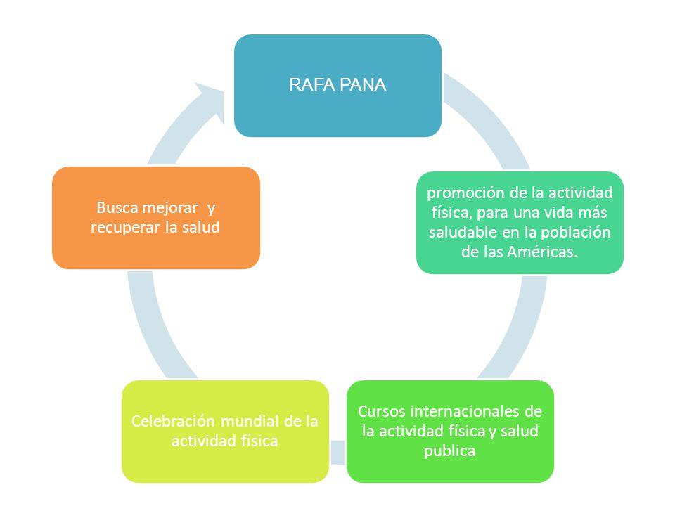 RAFA PANA promoción de la actividad física, para una vida más saludable en la población de las Américas.