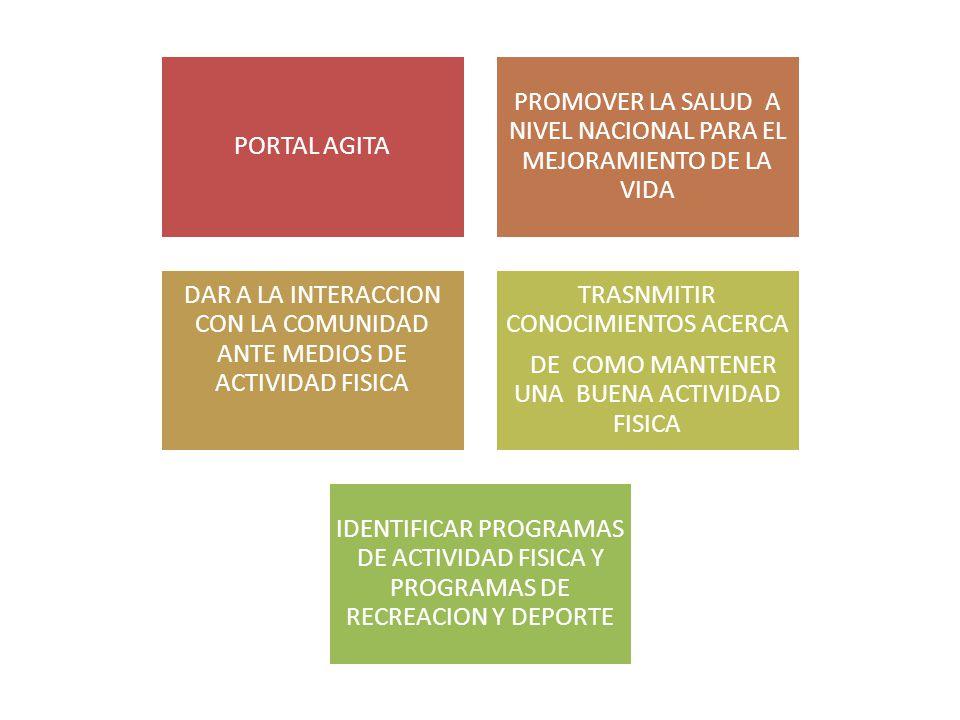 PORTAL AGITA PROMOVER LA SALUD A NIVEL NACIONAL PARA EL MEJORAMIENTO DE LA VIDA DAR A LA INTERACCION CON LA COMUNIDAD ANTE MEDIOS DE ACTIVIDAD FISICA TRASNMITIR CONOCIMIENTOS ACERCA DE COMO MANTENER UNA BUENA ACTIVIDAD FISICA IDENTIFICAR PROGRAMAS DE ACTIVIDAD FISICA Y PROGRAMAS DE RECREACION Y DEPORTE