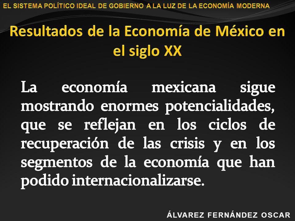SUCESOS ECONÓMICOS 190019502010 CRECIMIENTO EN MÉXICO Población 13.6 millones 25.8 millones 105.3 millones 8 veces PEA 5.4 millones 8.3 millones 49.1 millones 10 veces Natalidad4.34.62.6-1.7 Mortalidad2.51.60.4-2.1 Esperanza de vida 36.9 años49.7 años76 años39 años Urbanización 18%43%77%59% Analfabetismo 78%43%9%69% PIB0.64 MMD4.9 MMD663 MMD1000 veces Ingreso per cápita 47 USD189 USD6311 USD135 veces