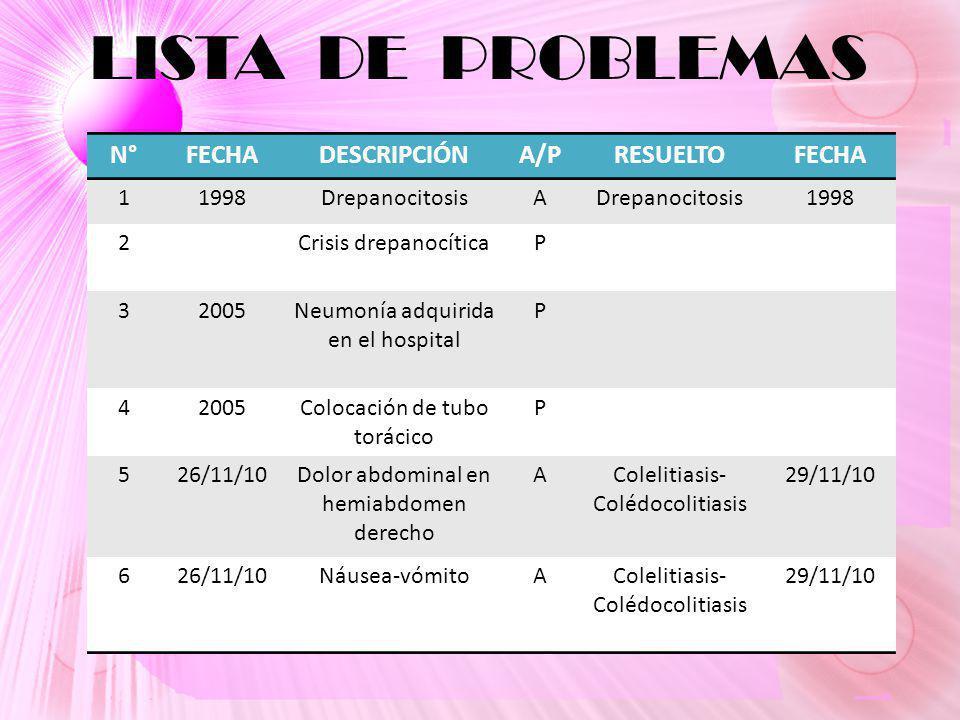 LISTA DE PROBLEMAS N°FECHADESCRIPCIÓNA/PRESUELTOFECHA 11998DrepanocitosisA 1998 2Crisis drepanocíticaP 32005Neumonía adquirida en el hospital P 42005Colocación de tubo torácico P 526/11/10Dolor abdominal en hemiabdomen derecho AColelitiasis- Colédocolitiasis 29/11/10 626/11/10Náusea-vómitoAColelitiasis- Colédocolitiasis 29/11/10