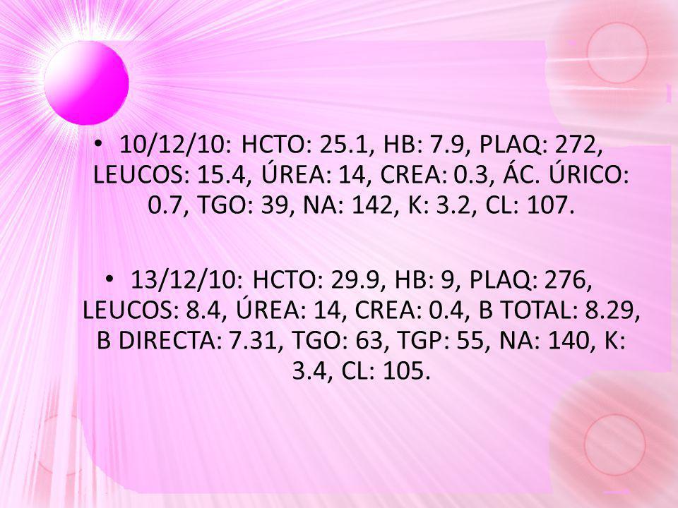 10/12/10: HCTO: 25.1, HB: 7.9, PLAQ: 272, LEUCOS: 15.4, ÚREA: 14, CREA: 0.3, ÁC. ÚRICO: 0.7, TGO: 39, NA: 142, K: 3.2, CL: 107. 13/12/10: HCTO: 29.9,