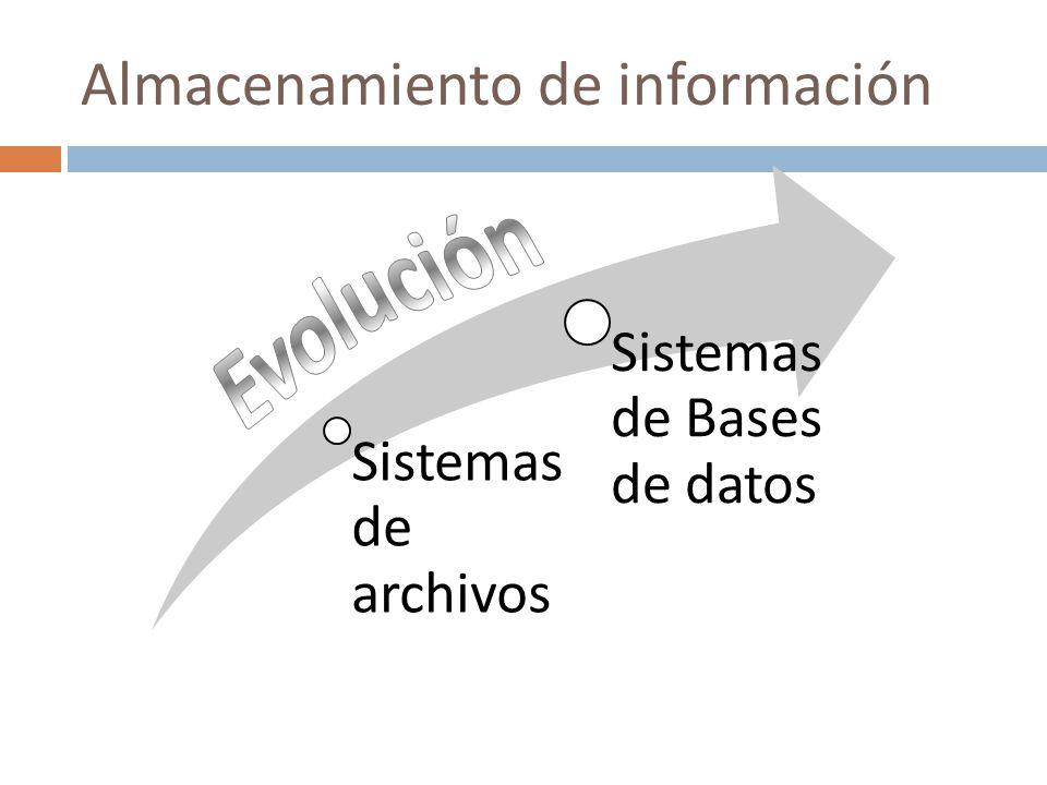 Sistemas de archivos Sistemas de Bases de datos Almacenamiento de información