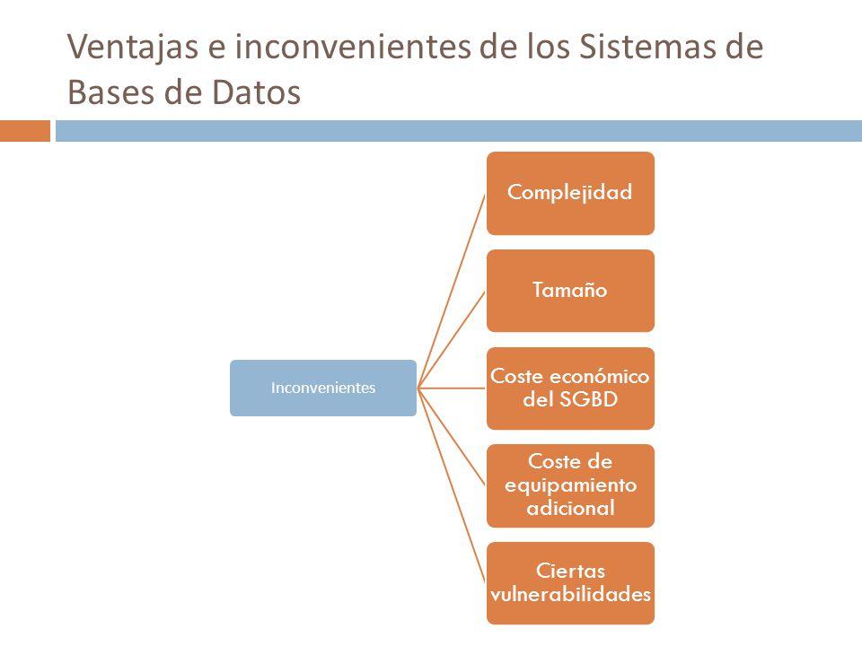 Ventajas e inconvenientes de los Sistemas de Bases de Datos Inconvenientes ComplejidadTamaño Coste económico del SGBD Coste de equipamiento adicional