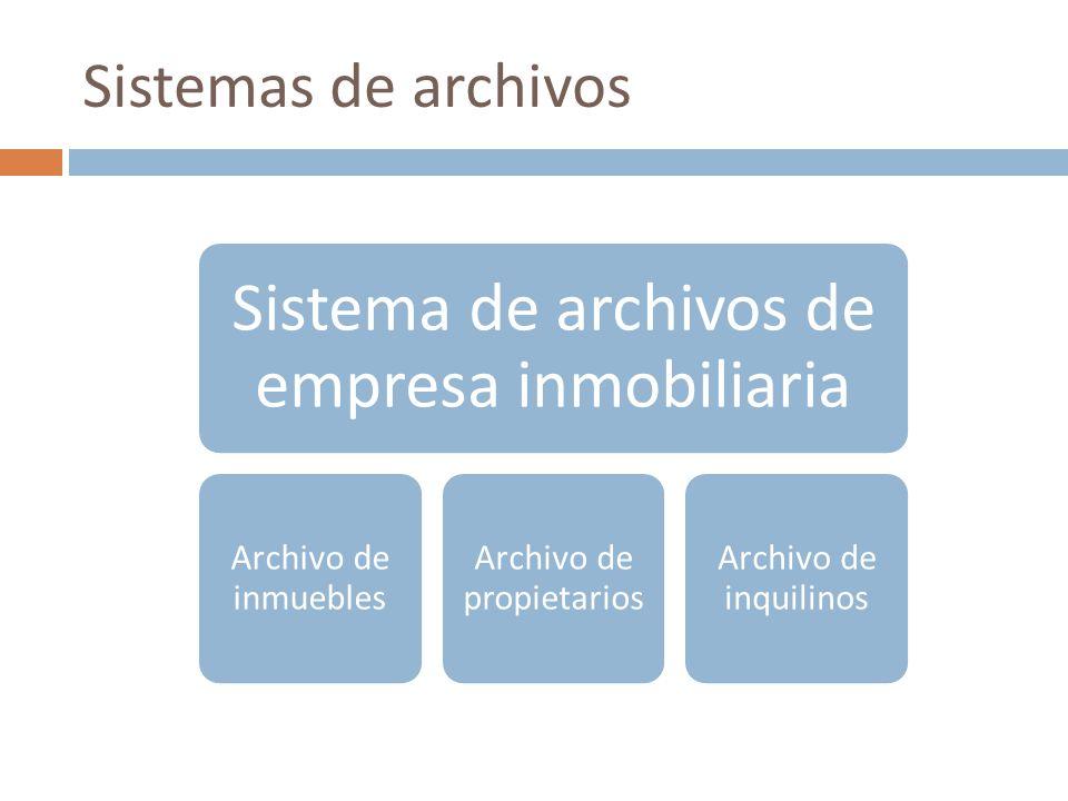 Sistema de archivos de empresa inmobiliaria Archivo de inmuebles Archivo de propietarios Archivo de inquilinos