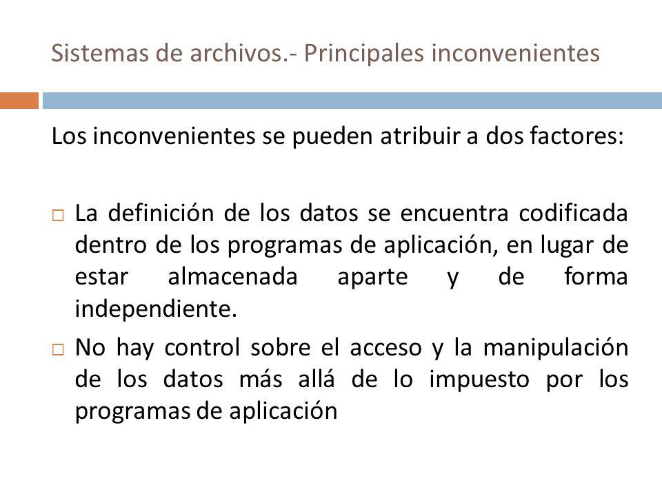 Sistemas de archivos.- Principales inconvenientes Los inconvenientes se pueden atribuir a dos factores: La definición de los datos se encuentra codifi