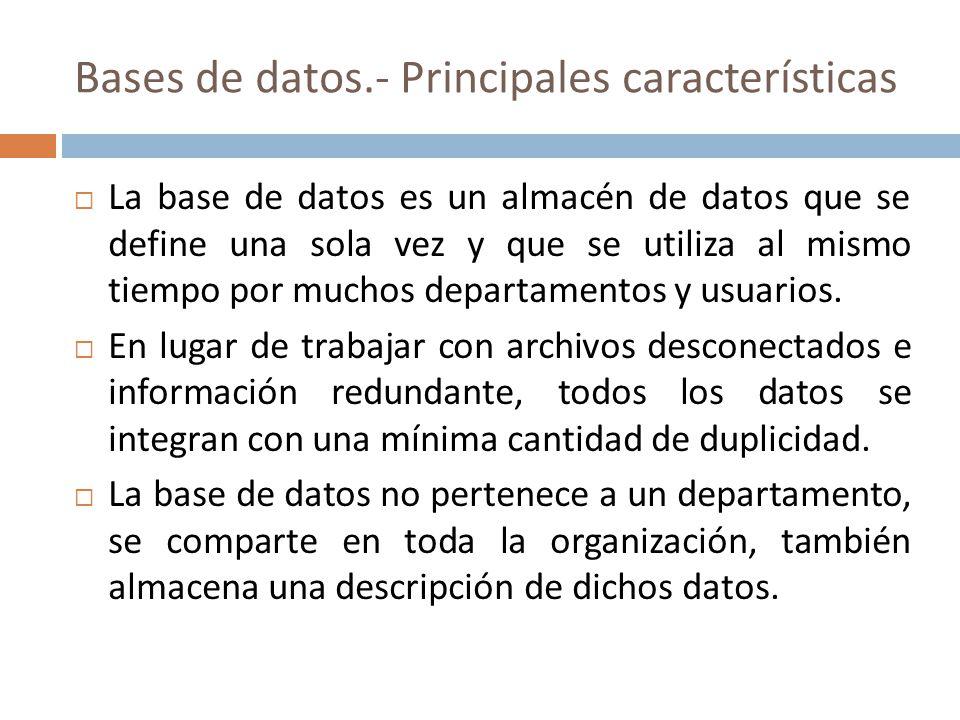 Ventajas e inconvenientes de los Sistemas de Bases de Datos Ventajas Por la integración de datos Control sobre la redundancia de datos Compartición de datos Mantenimiento de estándares Consistencia de datosPor la existencia del SGBDMejora en la seguridad Mejora en la accesibilidad y productividad Aumento de concurrenciaFacilidad de mantenimientoMejora en la integridad