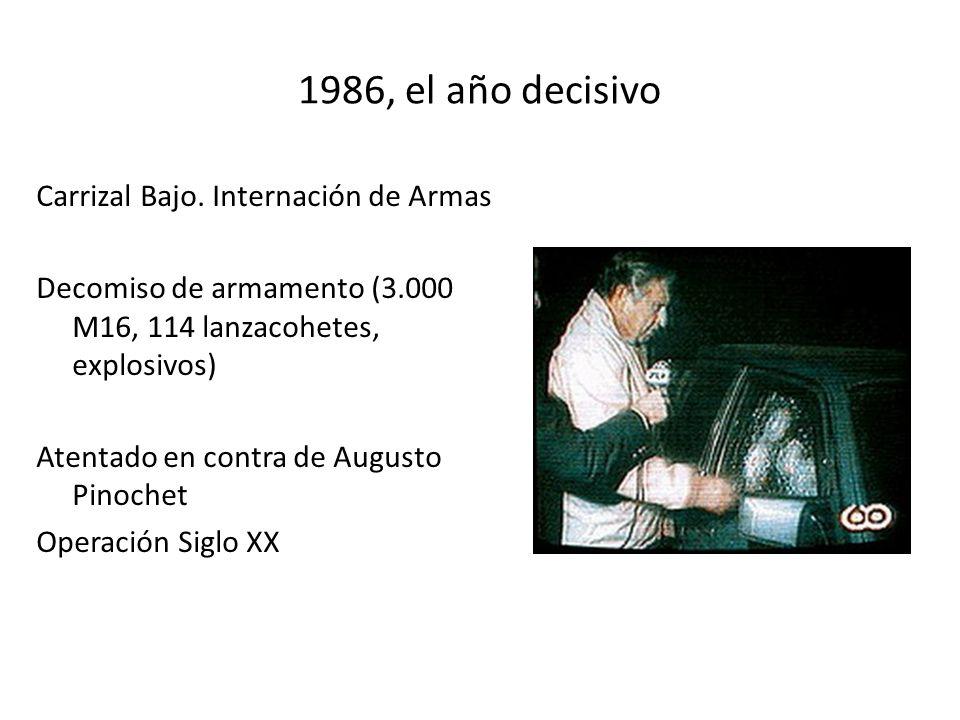 1986, el año decisivo Carrizal Bajo. Internación de Armas Decomiso de armamento (3.000 M16, 114 lanzacohetes, explosivos) Atentado en contra de August