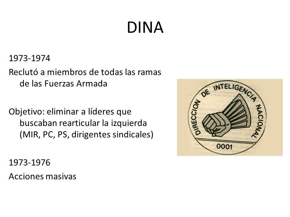 DINA 1973-1974 Reclutó a miembros de todas las ramas de las Fuerzas Armada Objetivo: eliminar a líderes que buscaban rearticular la izquierda (MIR, PC