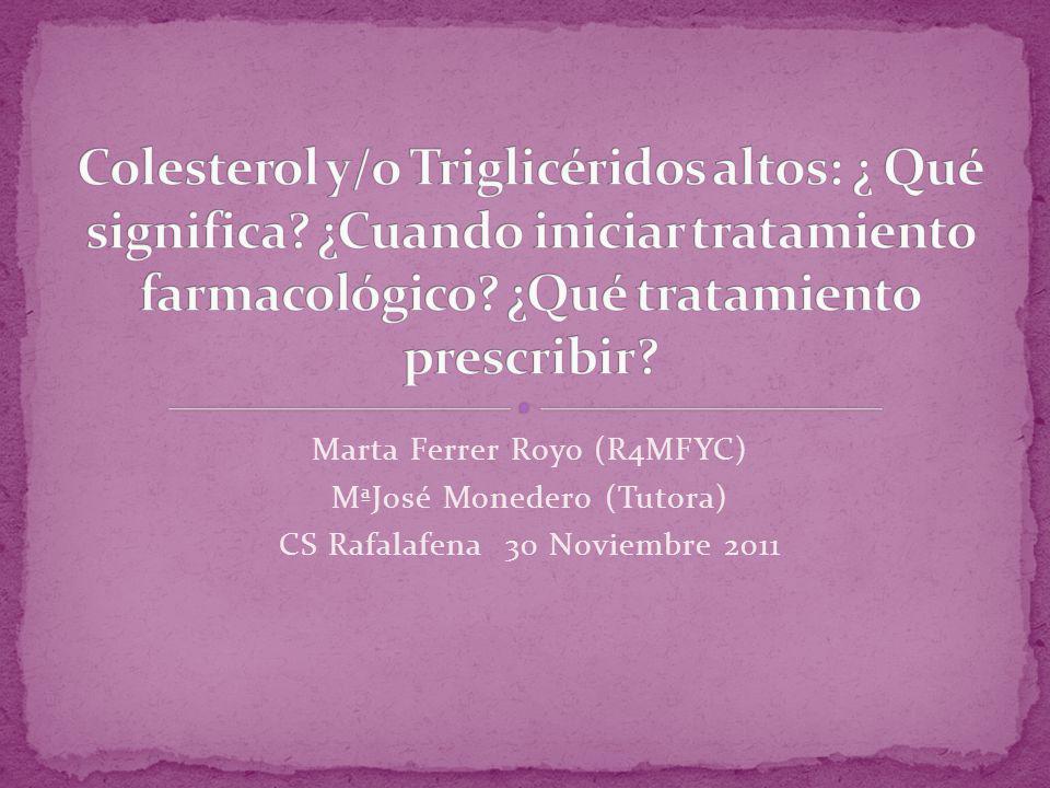 Marta Ferrer Royo (R4MFYC) MªJosé Monedero (Tutora) CS Rafalafena 30 Noviembre 2011