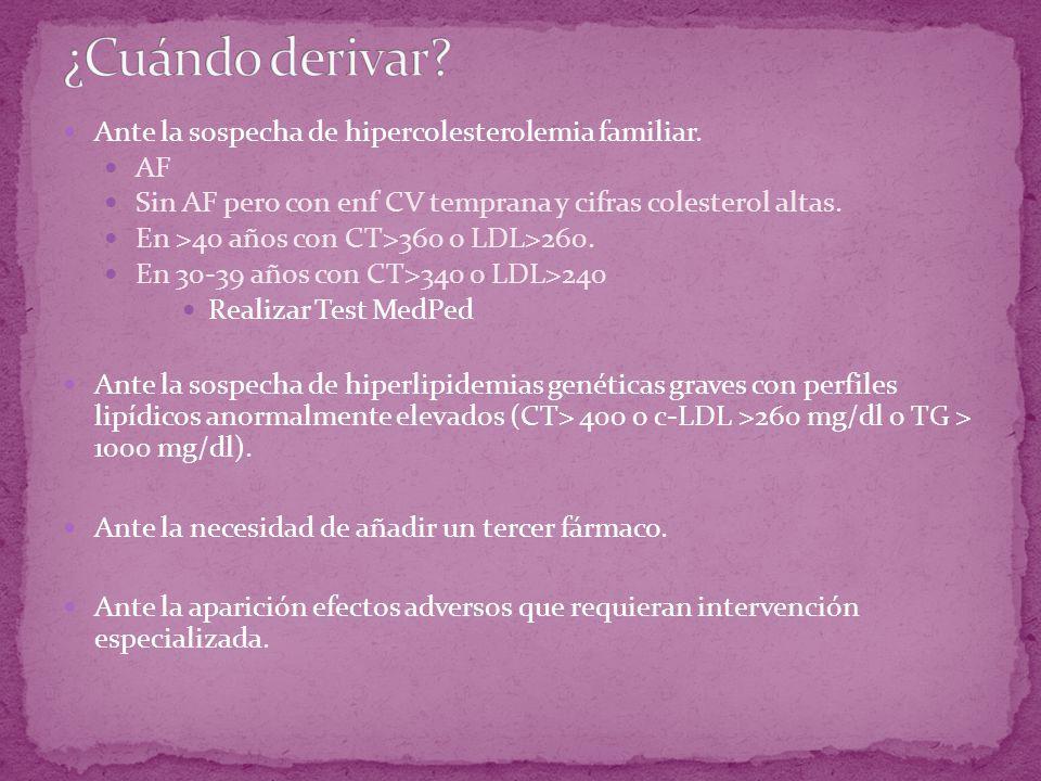 Ante la sospecha de hipercolesterolemia familiar. AF Sin AF pero con enf CV temprana y cifras colesterol altas. En >40 años con CT>360 o LDL>260. En 3