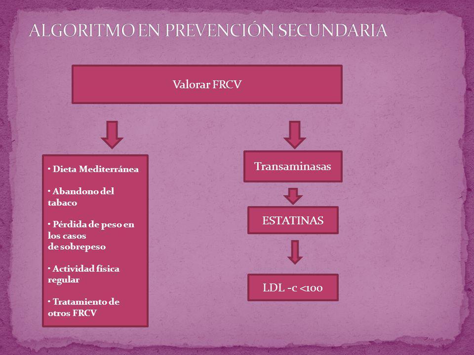 Valorar FRCV Dieta Mediterránea Abandono del tabaco Pérdida de peso en los casos de sobrepeso Actividad física regular Tratamiento de otros FRCV Trans