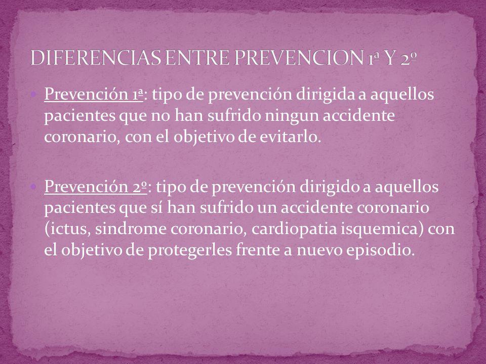 Prevención 1ª: tipo de prevención dirigida a aquellos pacientes que no han sufrido ningun accidente coronario, con el objetivo de evitarlo. Prevención