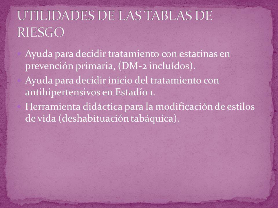 Ayuda para decidir tratamiento con estatinas en prevención primaria, (DM-2 incluídos). Ayuda para decidir inicio del tratamiento con antihipertensivos
