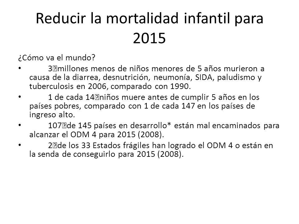 Reducir la mortalidad infantil para 2015 ¿Cómo va el mundo.