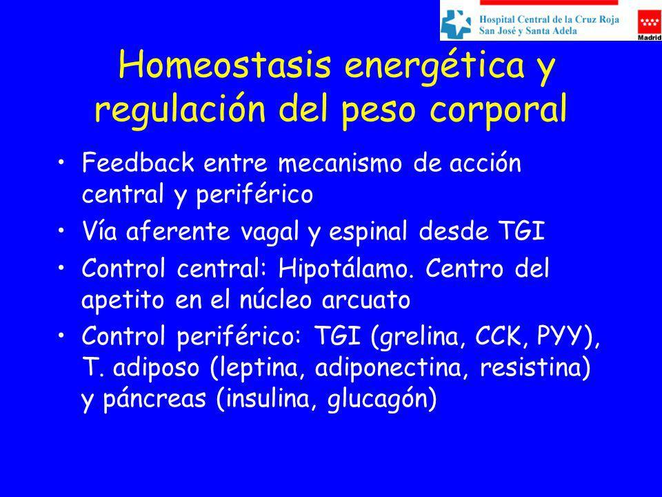 Homeostasis energética y regulación del peso corporal Feedback entre mecanismo de acción central y periférico Vía aferente vagal y espinal desde TGI Control central: Hipotálamo.