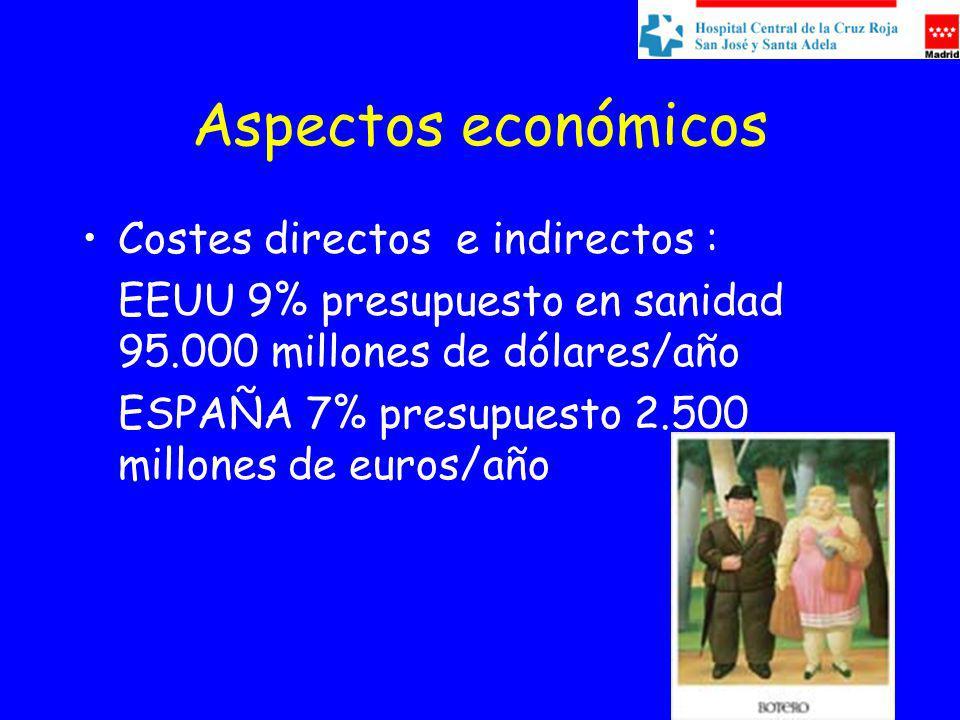 Aspectos económicos Costes directos e indirectos : EEUU 9% presupuesto en sanidad 95.000 millones de dólares/año ESPAÑA 7% presupuesto 2.500 millones de euros/año