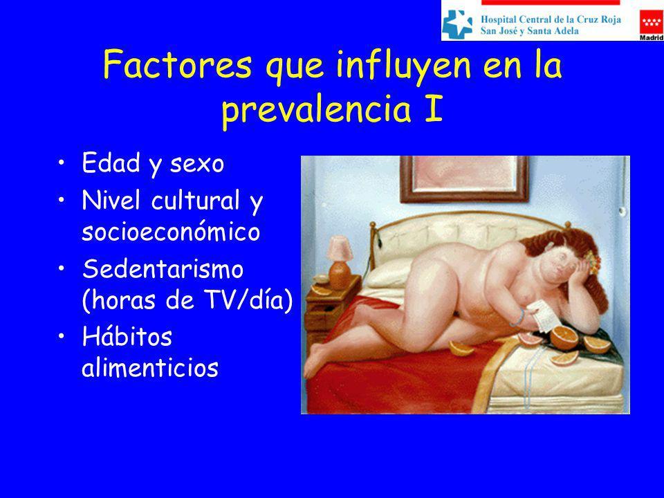 Factores que influyen en la prevalencia I Edad y sexo Nivel cultural y socioeconómico Sedentarismo (horas de TV/día) Hábitos alimenticios