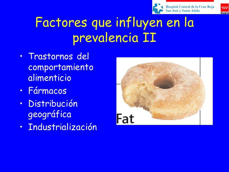 Factores que influyen en la prevalencia II Trastornos del comportamiento alimenticio Fármacos Distribución geográfica Industrialización