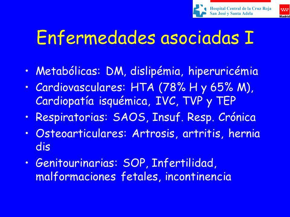 Enfermedades asociadas I Metabólicas: DM, dislipémia, hiperuricémia Cardiovasculares: HTA (78% H y 65% M), Cardiopatía isquémica, IVC, TVP y TEP Respiratorias: SAOS, Insuf.
