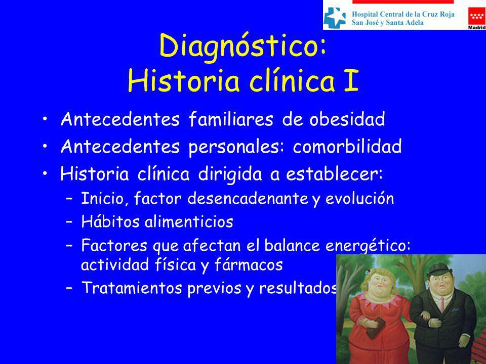 Diagnóstico: Historia clínica I Antecedentes familiares de obesidad Antecedentes personales: comorbilidad Historia clínica dirigida a establecer: –Ini
