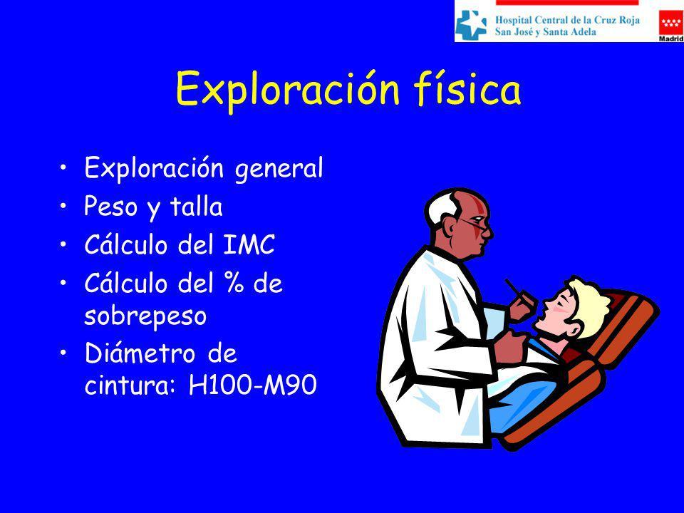 Exploración física Exploración general Peso y talla Cálculo del IMC Cálculo del % de sobrepeso Diámetro de cintura: H100-M90