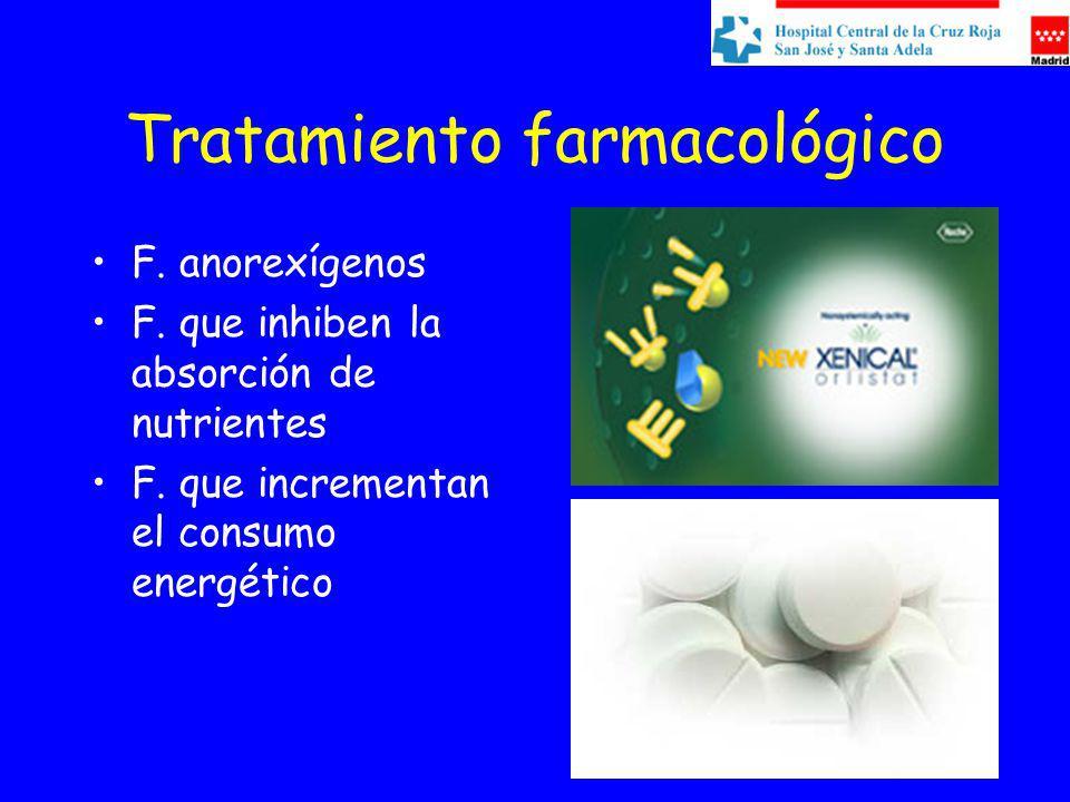 F. anorexígenos F. que inhiben la absorción de nutrientes F. que incrementan el consumo energético