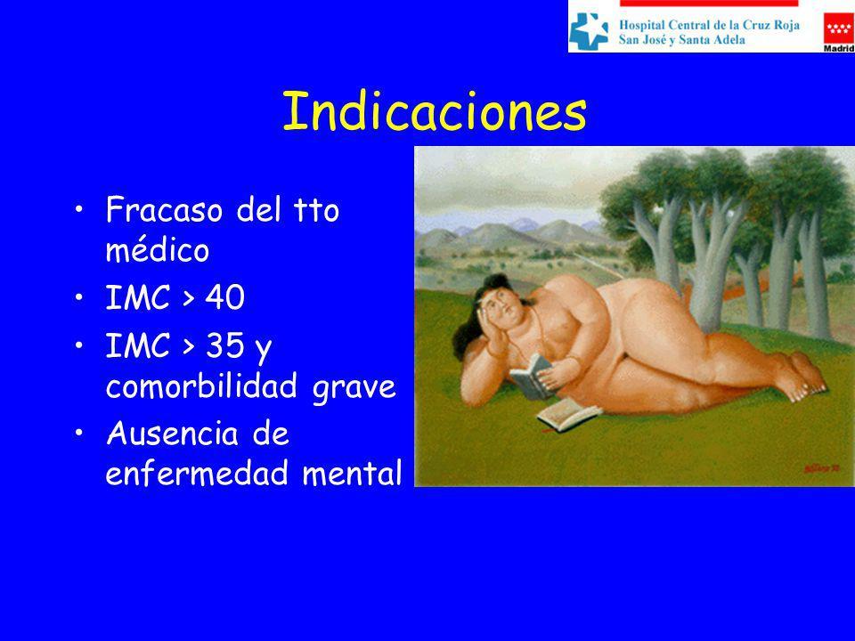 Indicaciones Fracaso del tto médico IMC > 40 IMC > 35 y comorbilidad grave Ausencia de enfermedad mental