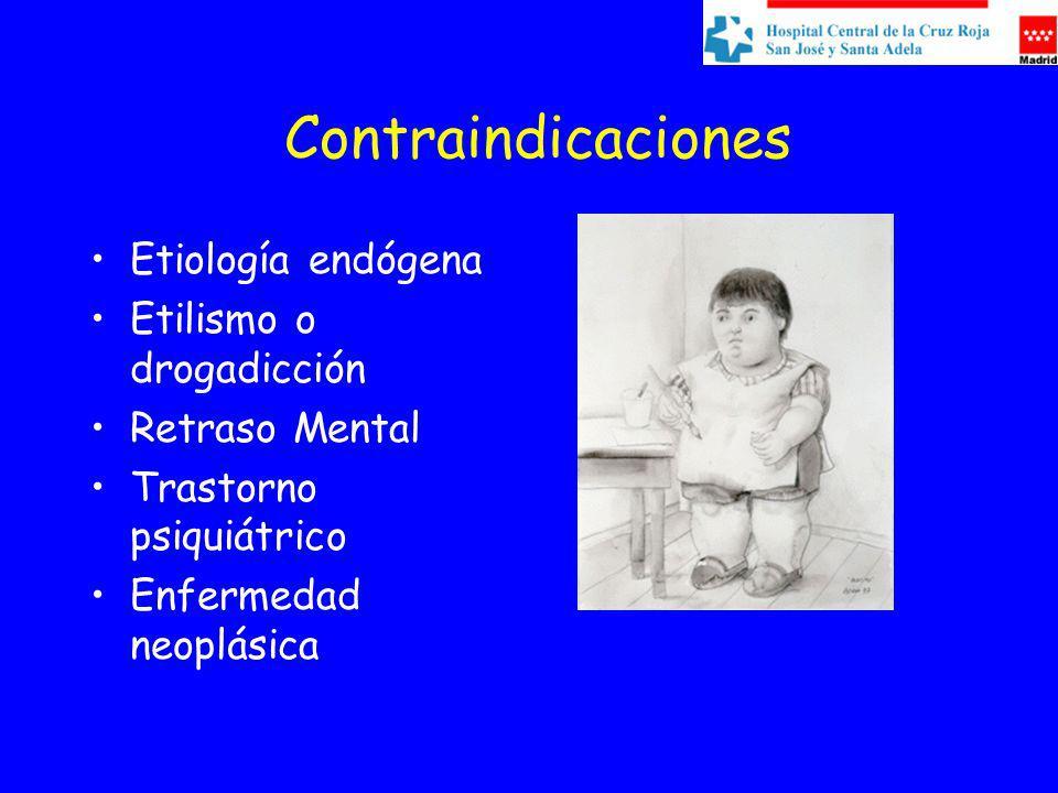 Contraindicaciones Etiología endógena Etilismo o drogadicción Retraso Mental Trastorno psiquiátrico Enfermedad neoplásica