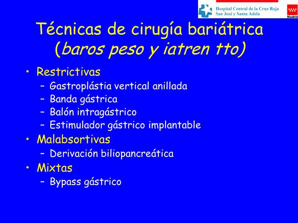 Técnicas de cirugía bariátrica (baros peso y iatren tto) Restrictivas –Gastroplástia vertical anillada –Banda gástrica –Balón intragástrico –Estimulador gástrico implantable Malabsortivas –Derivación biliopancreática Mixtas –Bypass gástrico