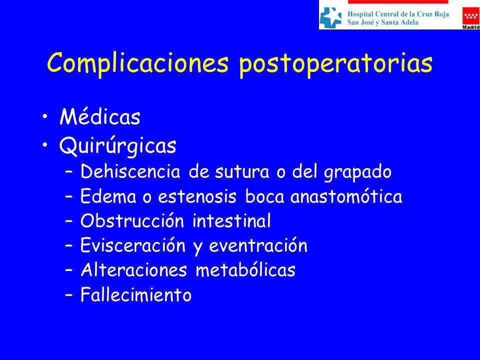 Complicaciones postoperatorias Médicas Quirúrgicas –Dehiscencia de sutura o del grapado –Edema o estenosis boca anastomótica –Obstrucción intestinal –