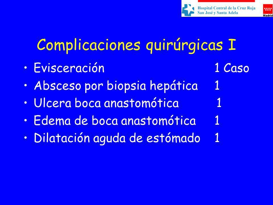 Complicaciones quirúrgicas I Evisceración 1 Caso Absceso por biopsia hepática 1 Ulcera boca anastomótica 1 Edema de boca anastomótica 1 Dilatación aguda de estómado 1