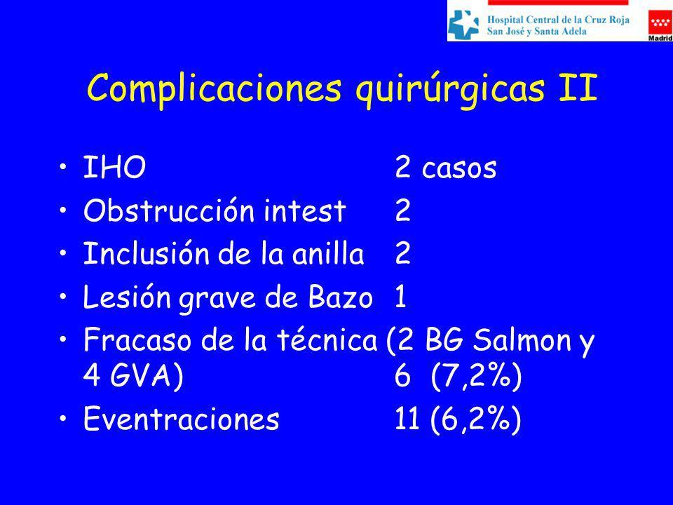 Complicaciones quirúrgicas II IHO 2 casos Obstrucción intest2 Inclusión de la anilla 2 Lesión grave de Bazo1 Fracaso de la técnica (2 BG Salmon y 4 GV