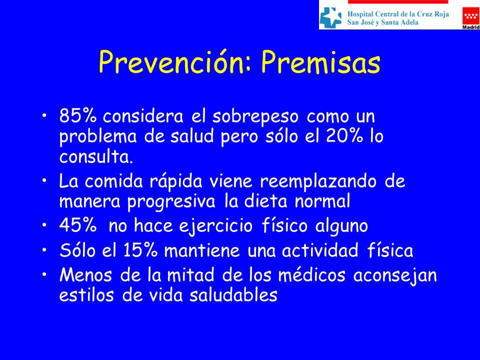Prevención: Premisas 85% considera el sobrepeso como un problema de salud pero sólo el 20% lo consulta. La comida rápida viene reemplazando de manera