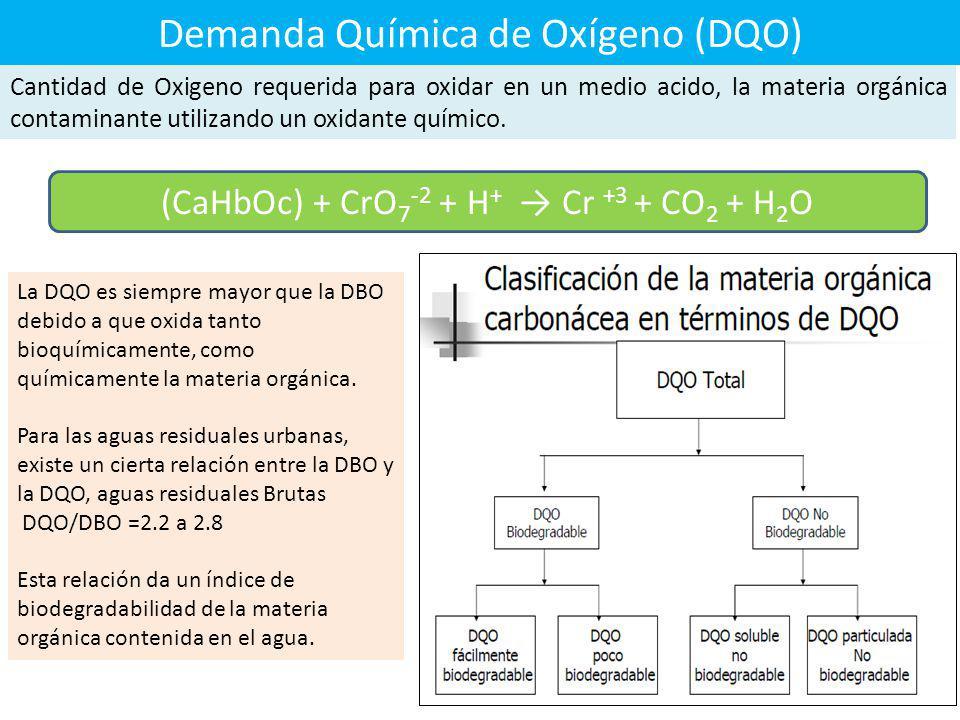 Demanda Bioquímica de Oxígeno (DBO) Es la cantidad de Oxígeno Disuelto que consumen los microorganismos en el Proceso de oxidación bioquímica de la Ma