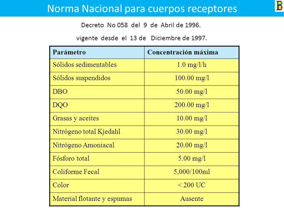 Ejemplo de enfermedades Quiste Hidatídico Filariasis Lesmaniasis TRICHURIS ASCARIS LUMBRICOIDES CISTICERCUS