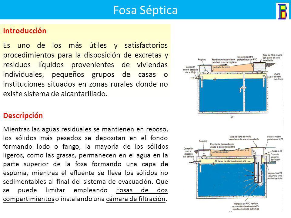 Conversión biológica en los sistemas Aerobios y Anaerobios DQO 100% Reactor Aeróbio Lodo 50-60% CO 2 40- 50% Efluente 5-10% DQO 100% Lodo 5- 15% React