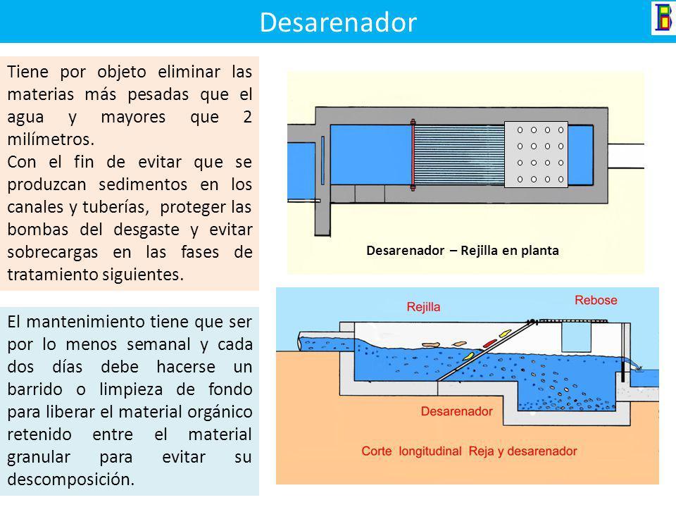 En las rejas, la separación de los sólidos se realiza mediante barrotes, su limpieza se hace en forma manual empleando un rastrillo, esta labor se rea