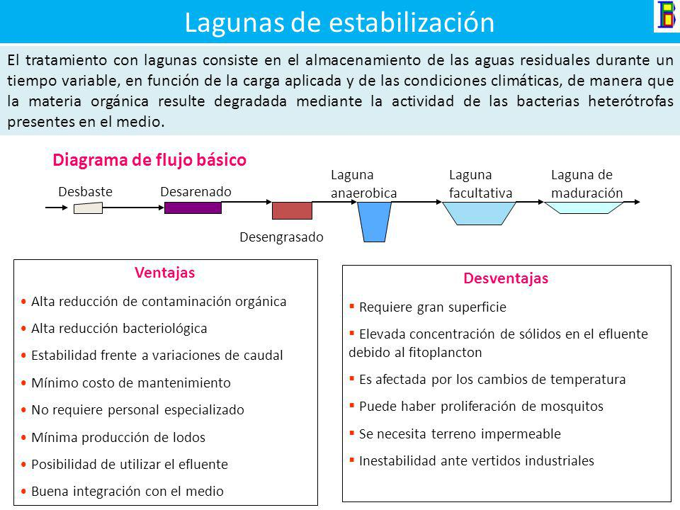 Lagunas de estabilización Son estanques construidos de tierra, de profundidad reducida(< 5 m) utilizados para el tratamiento de aguas residuales, por
