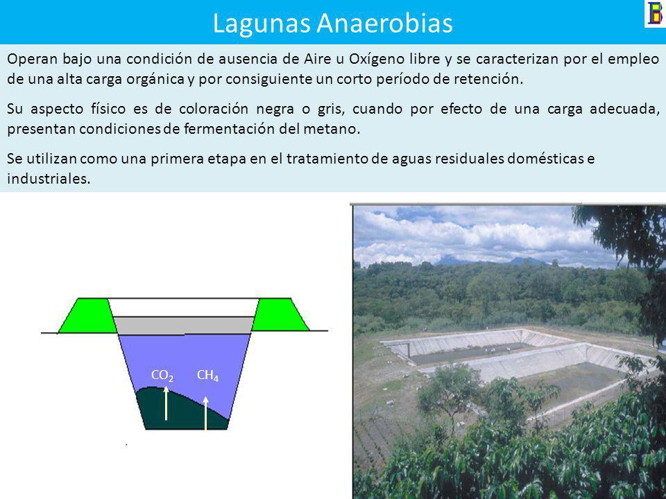 Por su secuencia En paralelo En serie Clasificación de las de lagunas Por el contenido de oxígeno Anaerobia Aerobio Facultativa Aireada --- Aireación