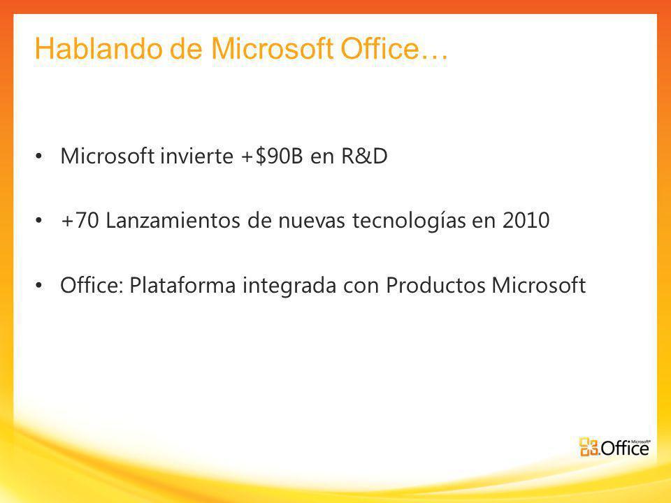 Hablando de Microsoft Office… Microsoft invierte +$90B en R&D +70 Lanzamientos de nuevas tecnologías en 2010 Office: Plataforma integrada con Productos Microsoft