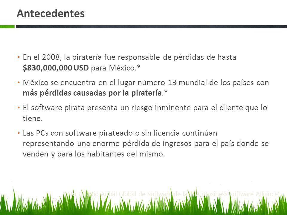 En el 2008, la piratería fue responsable de pérdidas de hasta $830,000,000 USD para México.* México se encuentra en el lugar número 13 mundial de los países con más pérdidas causadas por la piratería.* El software pirata presenta un riesgo inminente para el cliente que lo tiene.