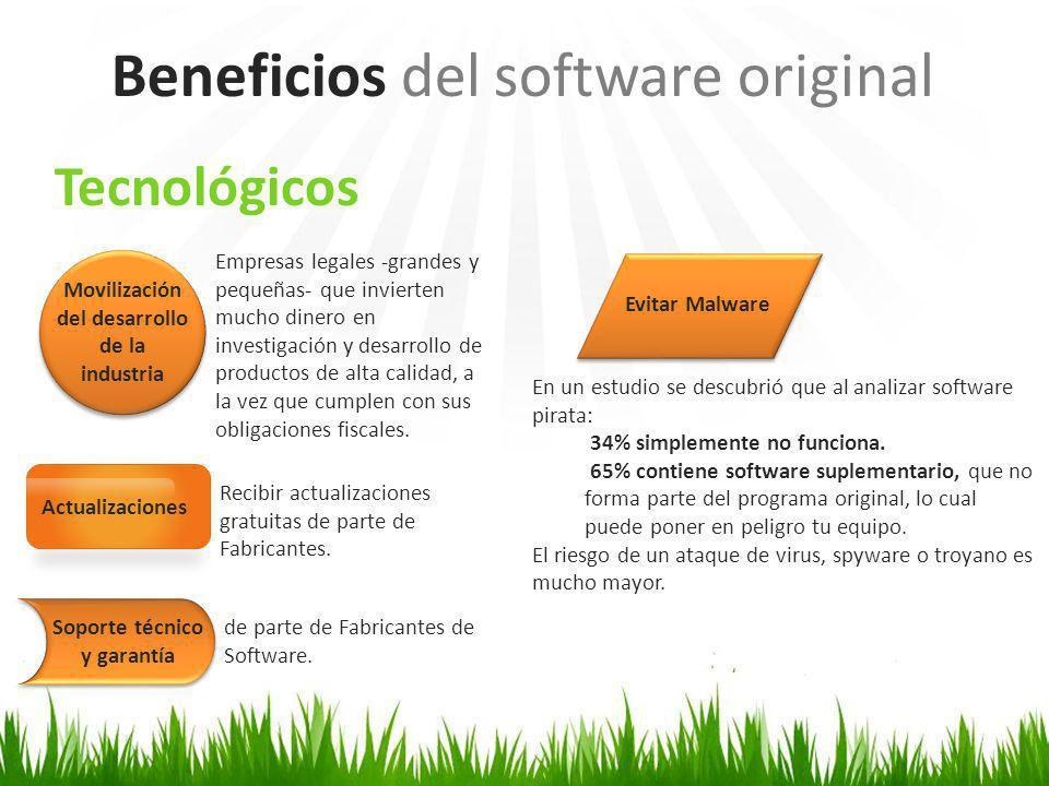 Tecnológicos Beneficios del software original Movilización del desarrollo de la industria Empresas legales -grandes y pequeñas- que invierten mucho dinero en investigación y desarrollo de productos de alta calidad, a la vez que cumplen con sus obligaciones fiscales.