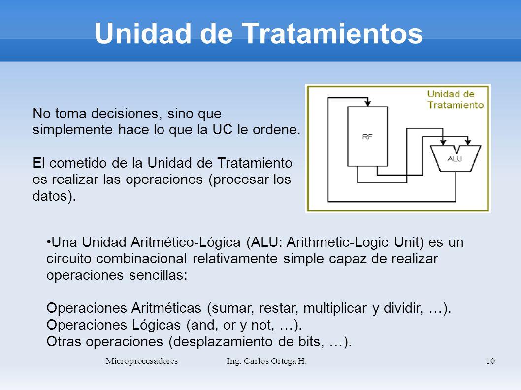 10 No toma decisiones, sino que simplemente hace lo que la UC le ordene. El cometido de la Unidad de Tratamiento es realizar las operaciones (procesar