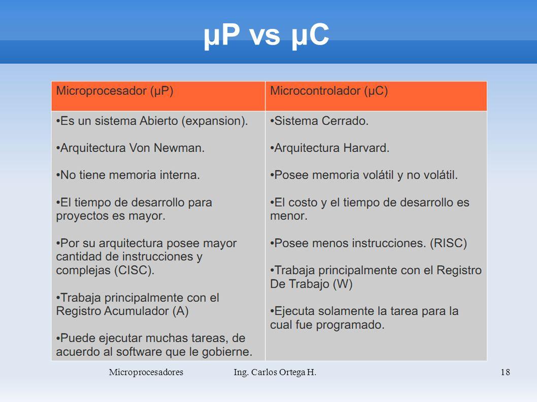 18 μP vs μC Microprocesadores Ing. Carlos Ortega H.