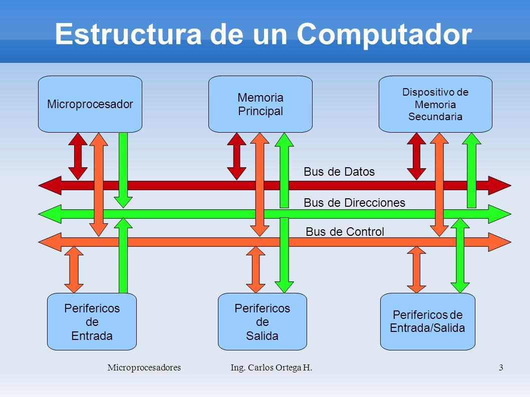 3 Estructura de un Computador Microprocesador Memoria Principal Dispositivo de Memoria Secundaria Perifericos de Entrada Perifericos de Salida Perifer