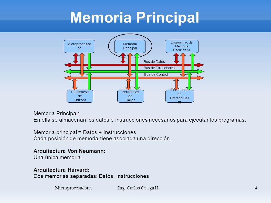 5 Microprocesad or Memoria Principal Dispositivo de Memoria Secundaria Perifericos de Entrada Perifericos de Salida Perifericos de Entrada/Sali da Bus de Datos Bus de Direcciones Bus de Control Unidad Central de Procesos (CPU) Unidad Central de Proceso En ella se ejecutan las instrucciones que se leen de la memoria.