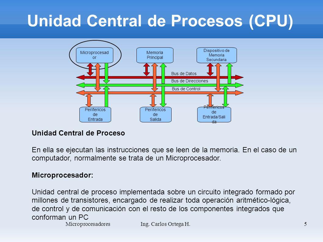 6 Microprocesad or Memoria Principal Dispositivo de Memoria Secundaria Perifericos de Entrada Perifericos de Salida Perifericos de Entrada/Sali da Bus de Datos Bus de Direcciones Bus de Control Unidad de Entrada/Salida Unidad de Entrada/Salida: Permite la comunicación entre el microprocesador y los periféricos.