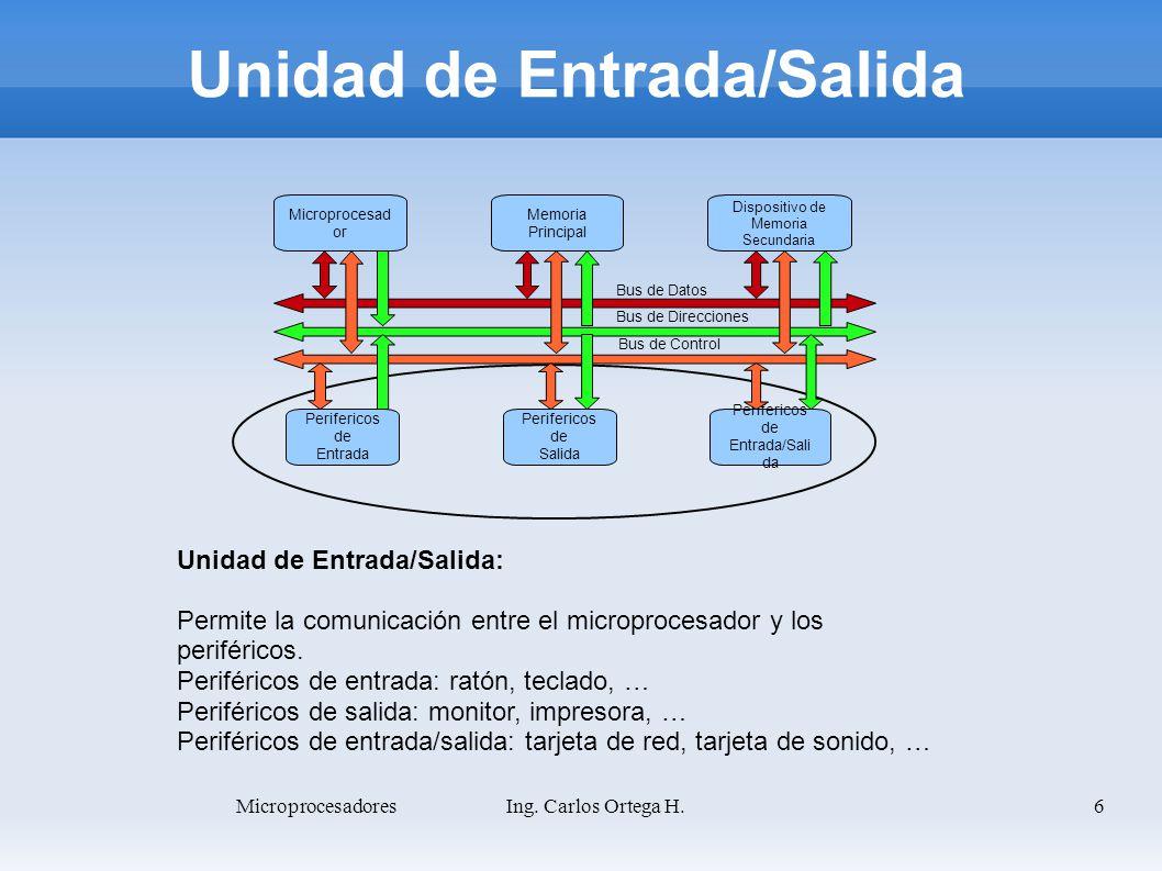 6 Microprocesad or Memoria Principal Dispositivo de Memoria Secundaria Perifericos de Entrada Perifericos de Salida Perifericos de Entrada/Sali da Bus