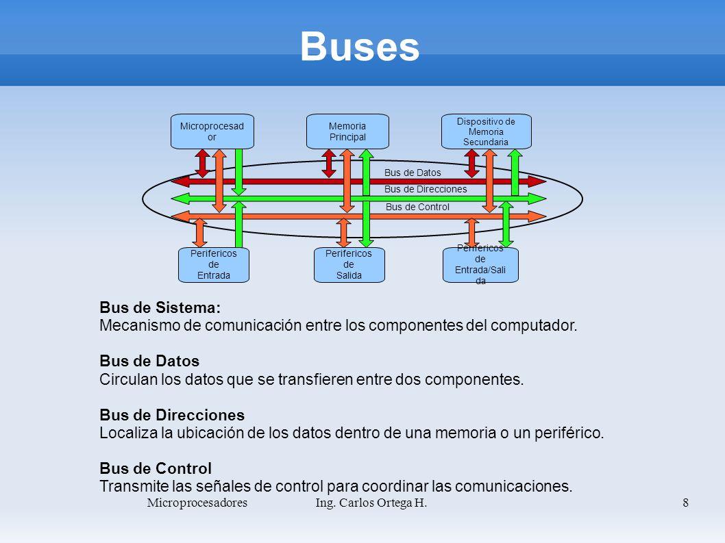 8 Bus de Sistema: Mecanismo de comunicación entre los componentes del computador. Bus de Datos Circulan los datos que se transfieren entre dos compone